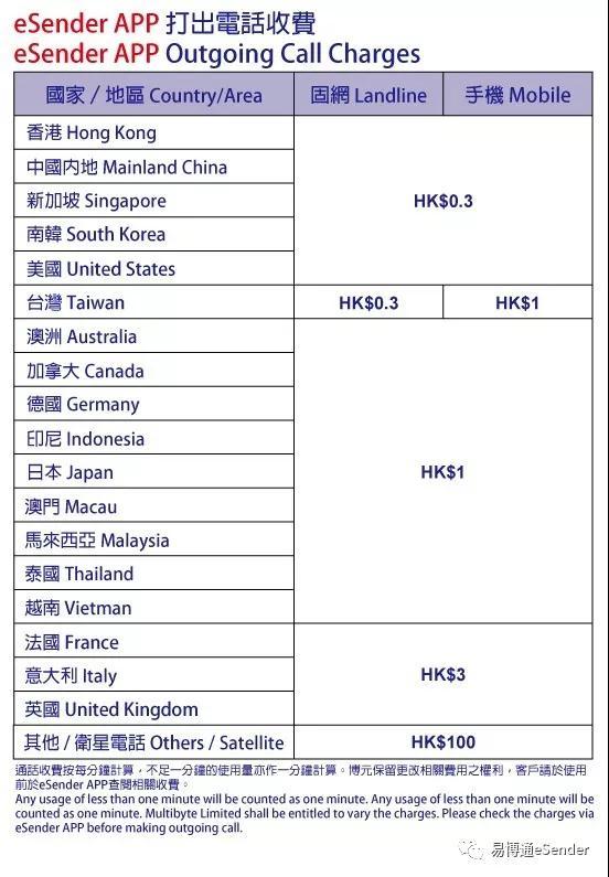 申请易博通香港电话号码60元/年-三石笔记