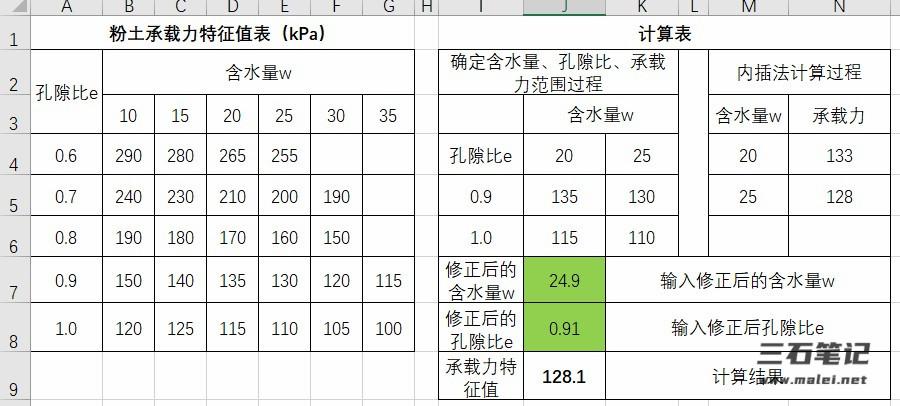利用EXCEL完成插值法确定承载力特征值-三石笔记